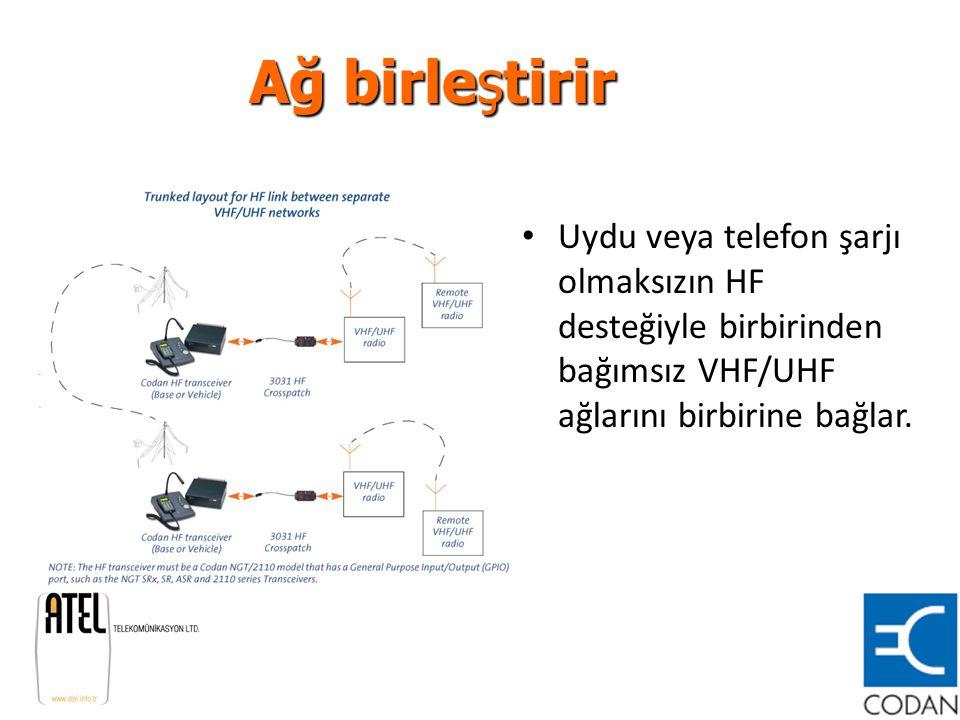 Uydu veya telefon şarjı olmaksızın HF desteğiyle birbirinden bağımsız VHF/UHF ağlarını birbirine bağlar. Ağ birleştirir