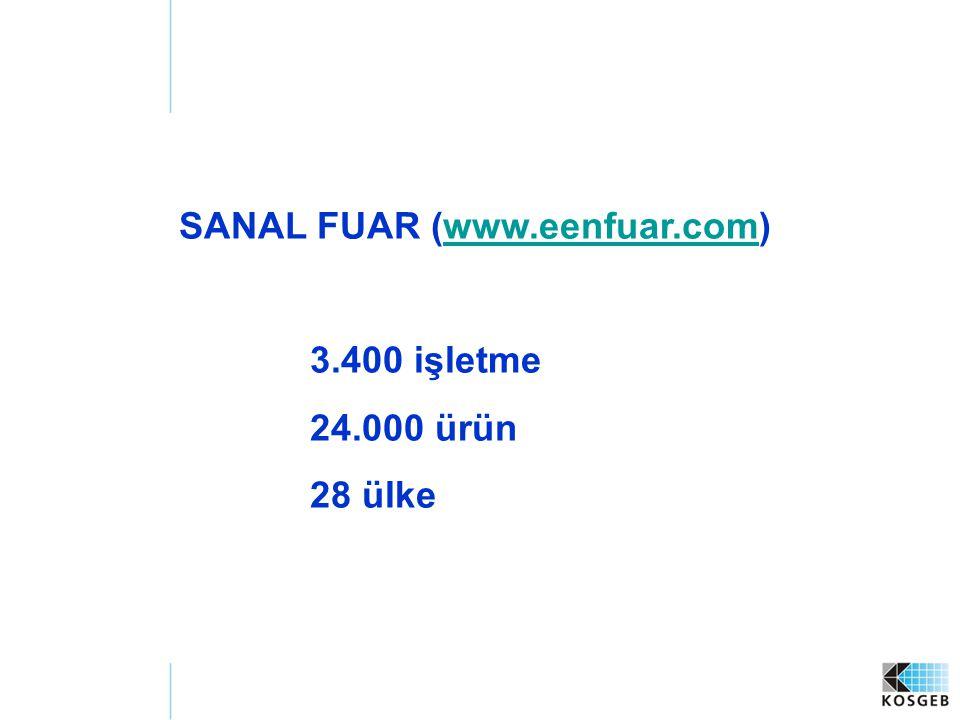 SANAL FUAR (www.eenfuar.com)www.eenfuar.com 3.400 işletme 24.000 ürün 28 ülke