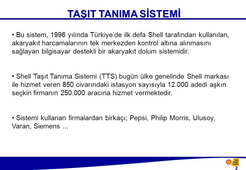 2 Bu sistem, 1996 yılında Türkiye'de ilk defa Shell tarafından kullanılan, akaryakıt harcamalarının tek merkezden kontrol altına alınmasını sağlayan bilgisayar destekli bir akaryakıt dolum sistemidir.