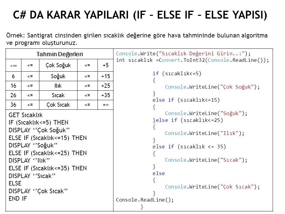 C# DA KARAR YAPILARI (IF – ELSE IF – ELSE YAPISI) Örnek: Santigrat cinsinden girilen sıcaklık değerine göre hava tahmininde bulunan algoritma ve programı oluşturunuz.