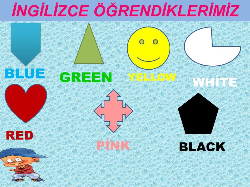 İNGİLİZCE ÖĞRENDİKLERİMİZ BLUE GREEN PİNK WHİTE YELLOW BLACK RED