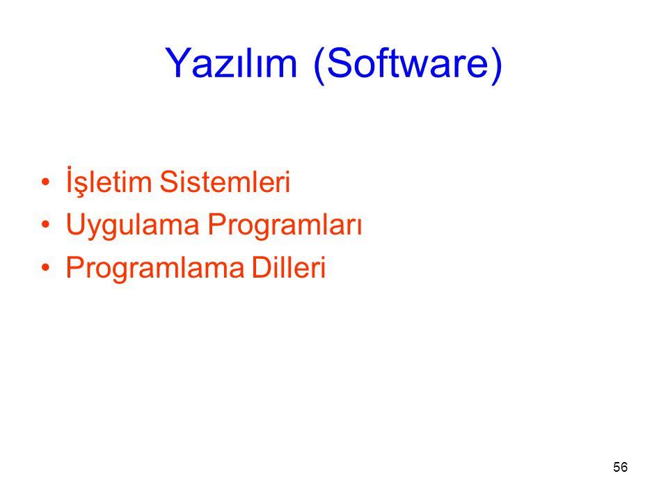 56 Yazılım (Software) İşletim Sistemleri Uygulama Programları Programlama Dilleri