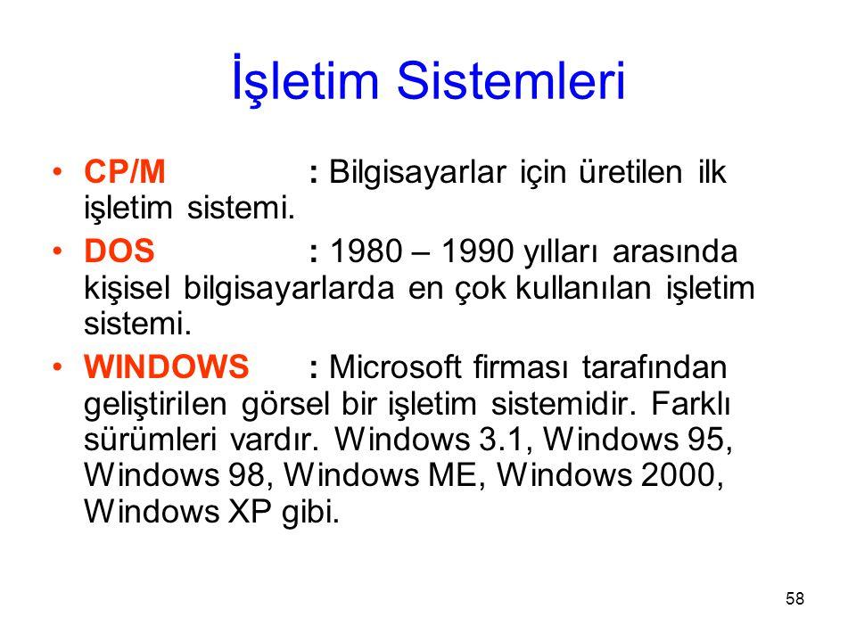 58 İşletim Sistemleri CP/M: Bilgisayarlar için üretilen ilk işletim sistemi.