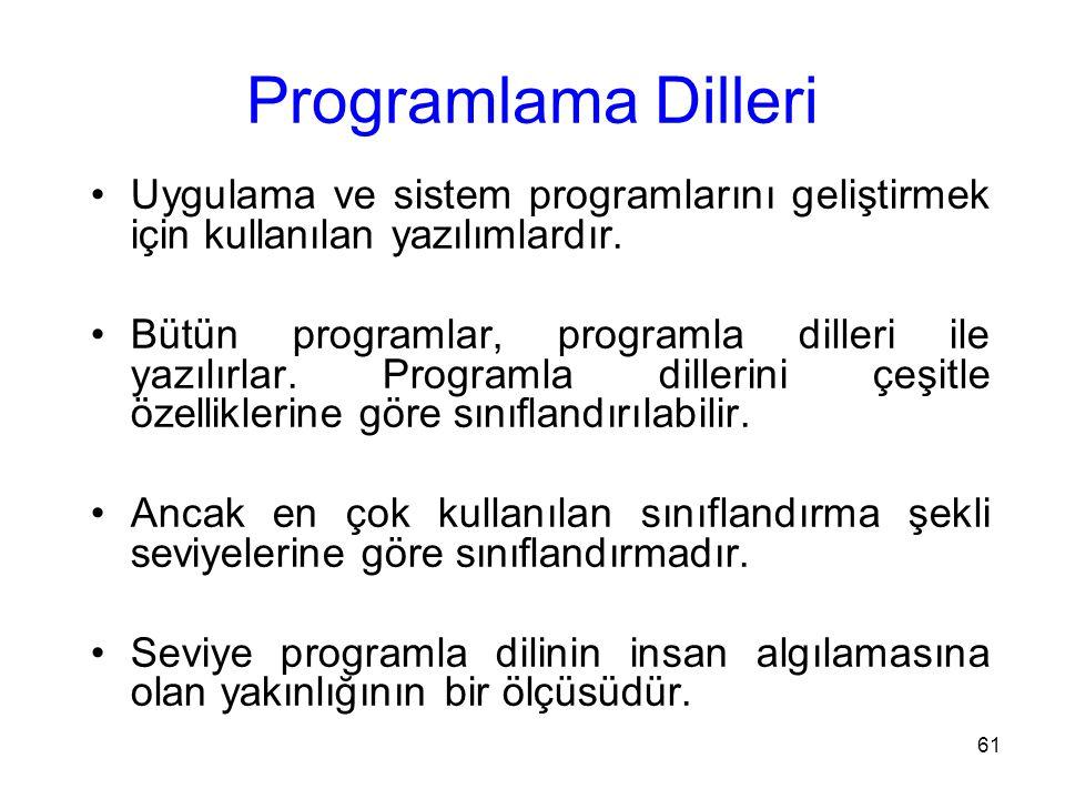 61 Programlama Dilleri Uygulama ve sistem programlarını geliştirmek için kullanılan yazılımlardır.