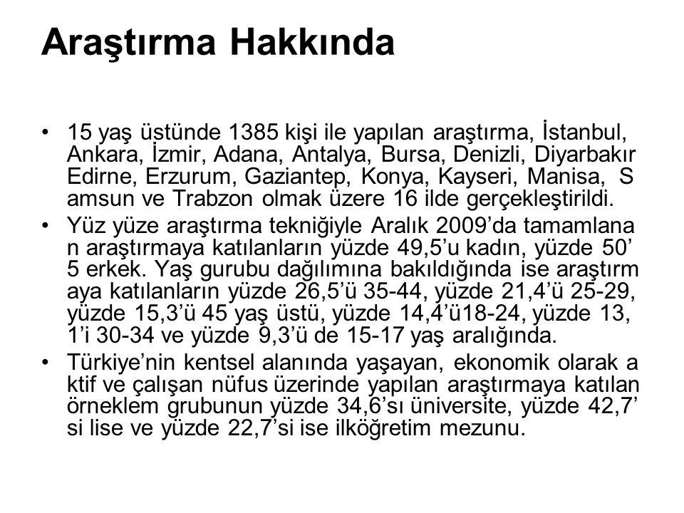 Araştırma Hakkında 15 yaş üstünde 1385 kişi ile yapılan araştırma, İstanbul, Ankara, İzmir, Adana, Antalya, Bursa, Denizli, Diyarbakır Edirne, Erzurum, Gaziantep, Konya, Kayseri, Manisa, S amsun ve Trabzon olmak üzere 16 ilde gerçekleştirildi.