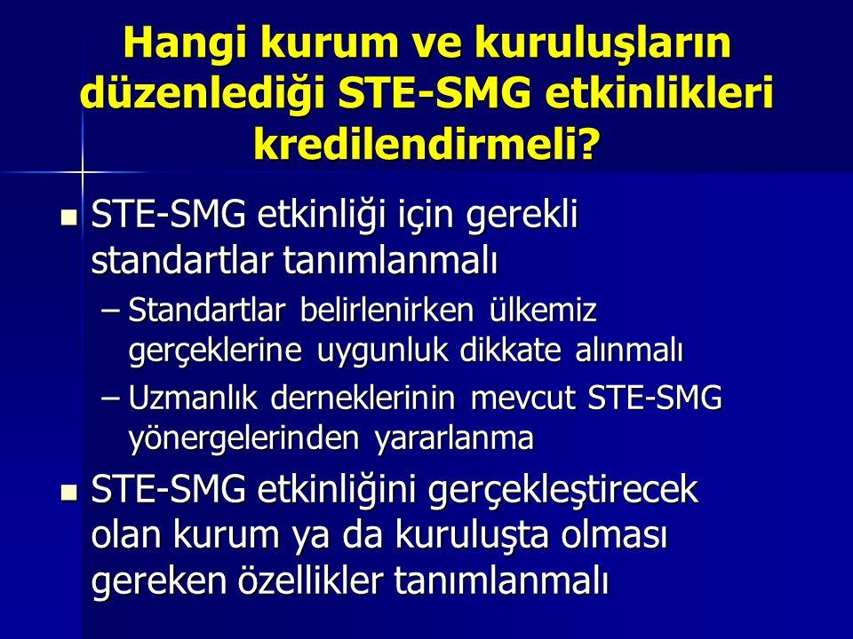 Hangi kurum ve kuruluşların düzenlediği STE-SMG etkinlikleri kredilendirmeli? STE-SMG etkinliği için gerekli standartlar tanımlanmalı STE-SMG etkinliğ