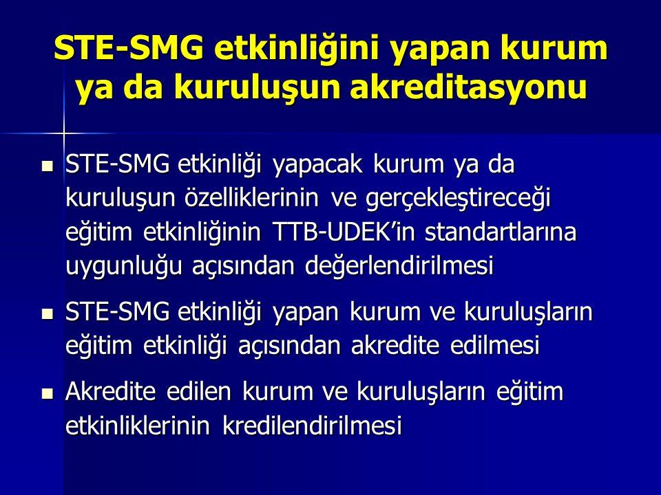 STE-SMG etkinliğini yapan kurum ya da kuruluşun akreditasyonu STE-SMG etkinliği yapacak kurum ya da kuruluşun özelliklerinin ve gerçekleştireceği eğit