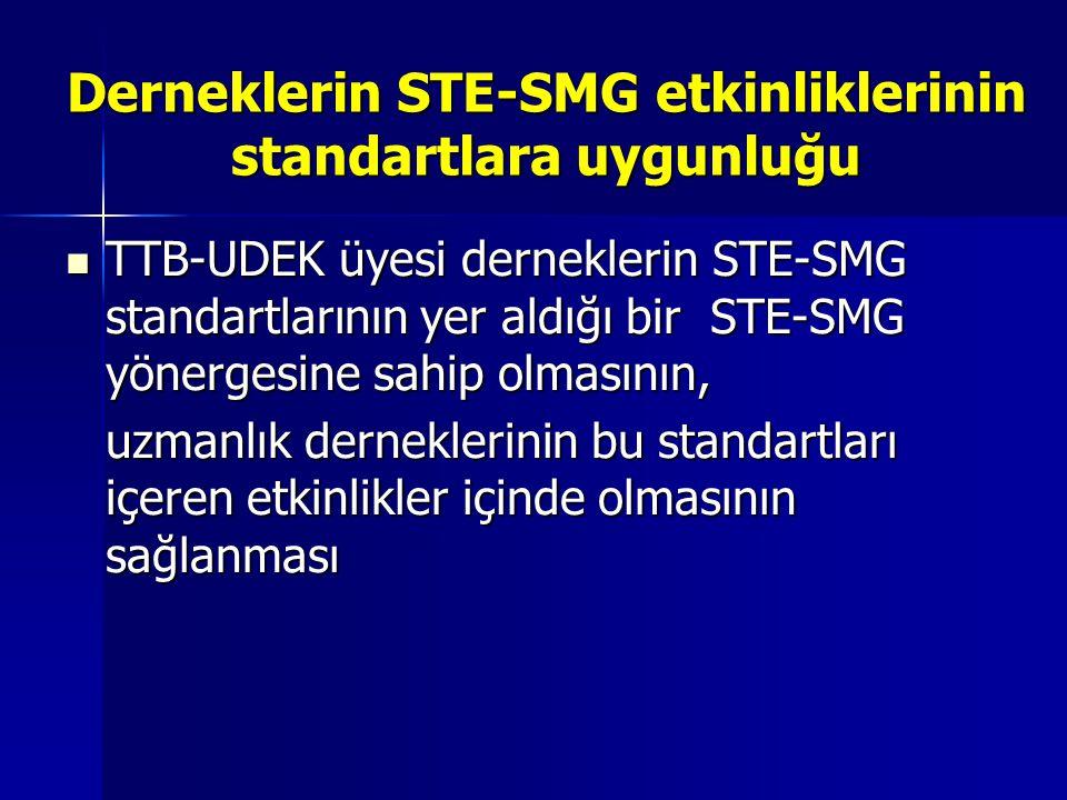 Derneklerin STE-SMG etkinliklerinin standartlara uygunluğu TTB-UDEK üyesi derneklerin STE-SMG standartlarının yer aldığı bir STE-SMG yönergesine sahip olmasının, TTB-UDEK üyesi derneklerin STE-SMG standartlarının yer aldığı bir STE-SMG yönergesine sahip olmasının, uzmanlık derneklerinin bu standartları içeren etkinlikler içinde olmasının sağlanması