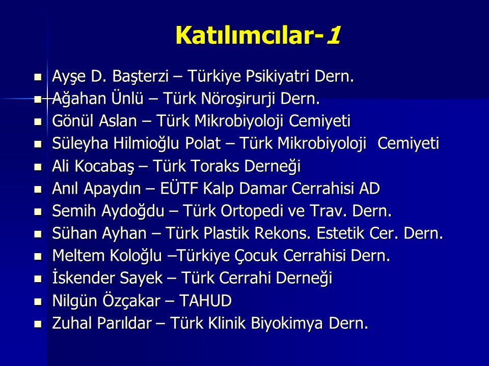 Katılımcılar-1 Ayşe D.Başterzi – Türkiye Psikiyatri Dern.