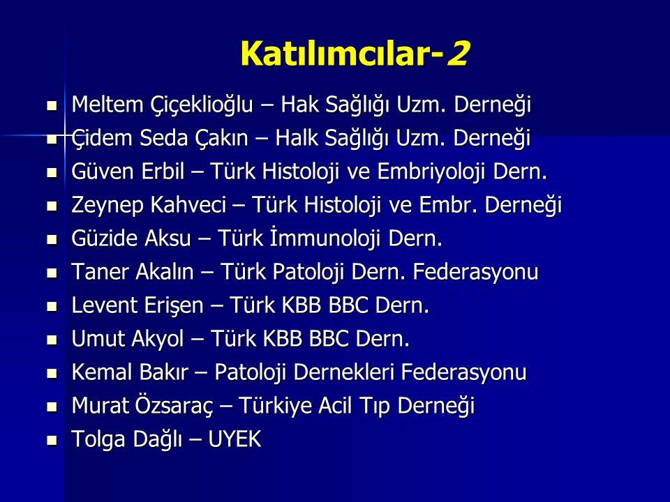 Katılımcılar-2 Meltem Çiçeklioğlu – Hak Sağlığı Uzm.