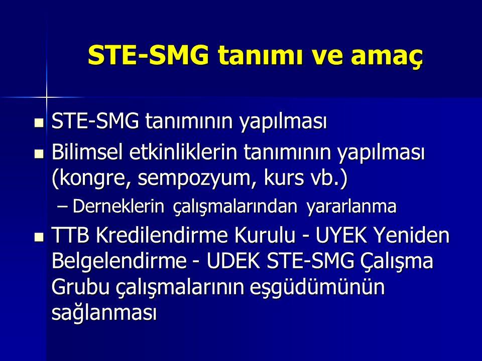 STE-SMG tanımı ve amaç STE-SMG tanımının yapılması STE-SMG tanımının yapılması Bilimsel etkinliklerin tanımının yapılması (kongre, sempozyum, kurs vb.) Bilimsel etkinliklerin tanımının yapılması (kongre, sempozyum, kurs vb.) –Derneklerin çalışmalarından yararlanma TTB Kredilendirme Kurulu - UYEK Yeniden Belgelendirme - UDEK STE-SMG Çalışma Grubu çalışmalarının eşgüdümünün sağlanması TTB Kredilendirme Kurulu - UYEK Yeniden Belgelendirme - UDEK STE-SMG Çalışma Grubu çalışmalarının eşgüdümünün sağlanması