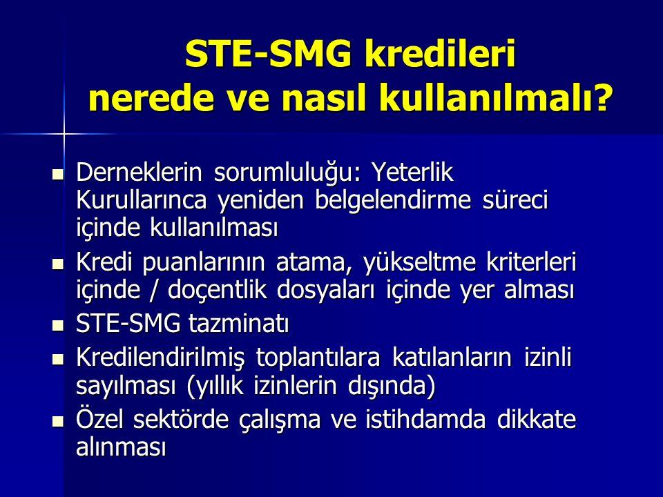 STE-SMG kredileri nerede ve nasıl kullanılmalı? Derneklerin sorumluluğu: Yeterlik Kurullarınca yeniden belgelendirme süreci içinde kullanılması Dernek