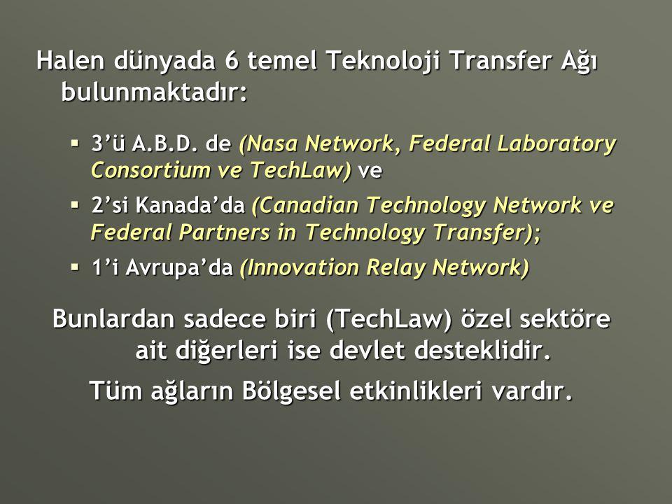 Halen dünyada 6 temel Teknoloji Transfer Ağı bulunmaktadır:  3'ü A.B.D. de (Nasa Network, Federal Laboratory Consortium ve TechLaw) ve  2'si Kanada'