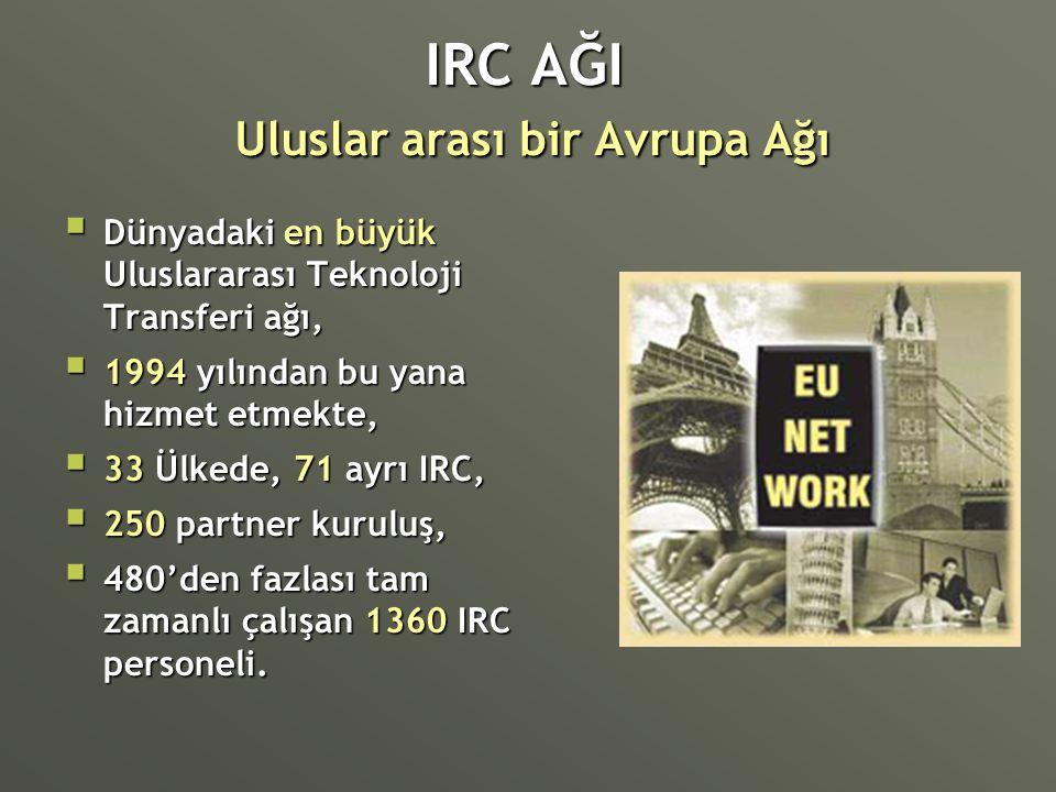 IRC AĞI Uluslar arası bir Avrupa Ağı  Dünyadaki en büyük Uluslararası Teknoloji Transferi ağı,  1994 yılından bu yana hizmet etmekte,  33 Ülkede, 7