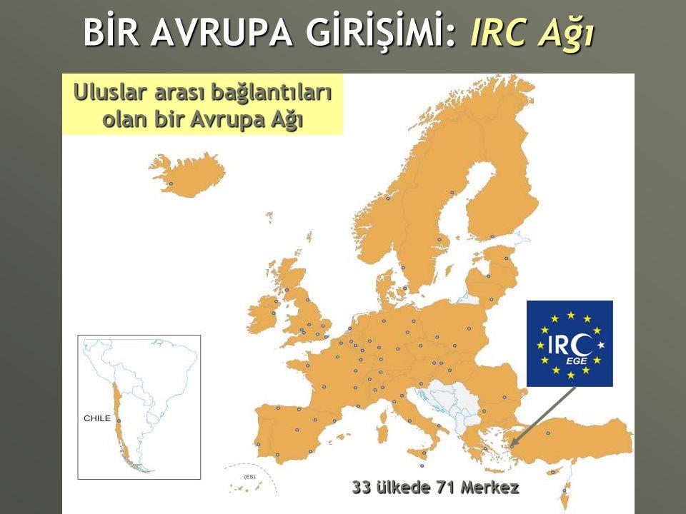 BİR AVRUPA GİRİŞİMİ: IRC Ağı Uluslar arası bağlantıları olan bir Avrupa Ağı 33 ülkede 71 Merkez