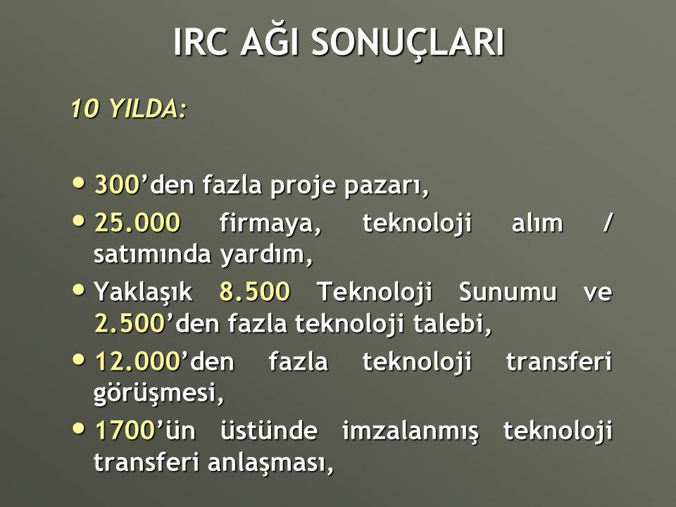 IRC AĞI SONUÇLARI 10 YILDA: 300'den fazla proje pazarı, 300'den fazla proje pazarı, 25.000 firmaya, teknoloji alım / satımında yardım, 25.000 firmaya,