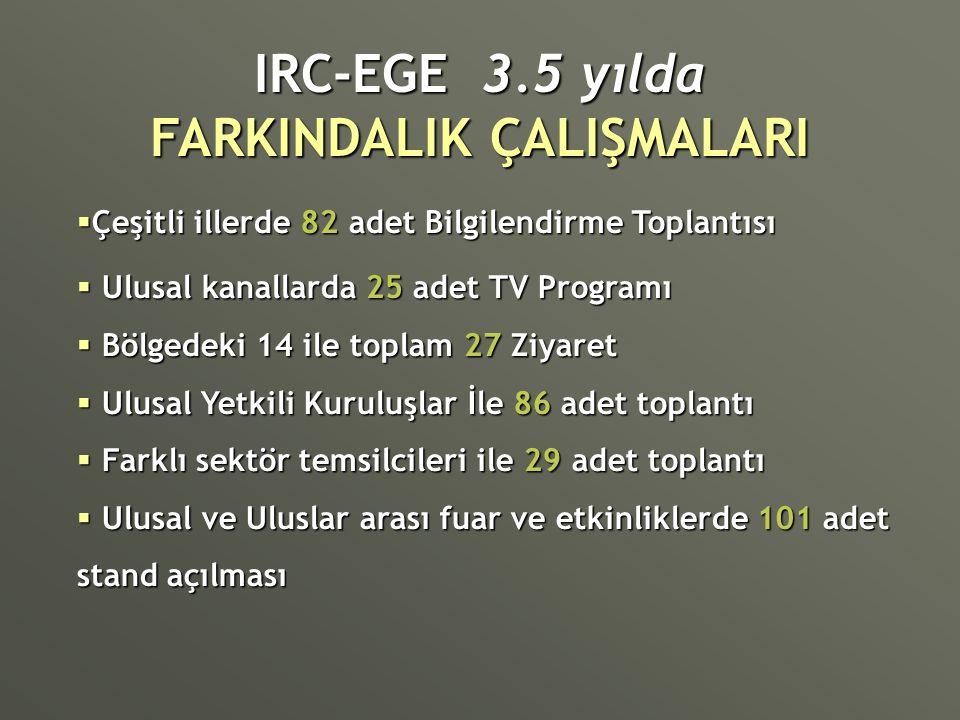 IRC-EGE 3.5 yılda FARKINDALIK ÇALIŞMALARI  Çeşitli illerde 82 adet Bilgilendirme Toplantısı  Ulusal kanallarda 25 adet TV Programı  Bölgedeki 14 il