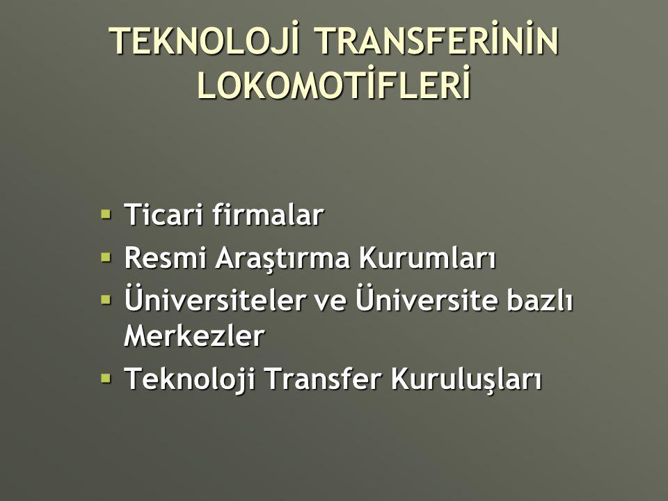 TEKNOLOJİ TRANSFERİNİN LOKOMOTİFLERİ  Ticari firmalar  Resmi Araştırma Kurumları  Üniversiteler ve Üniversite bazlı Merkezler  Teknoloji Transfer