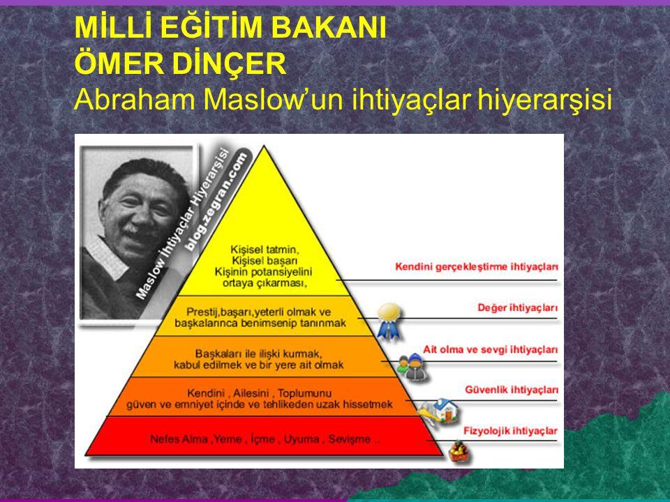 MİLLİ EĞİTİM BAKANI ÖMER DİNÇER Abraham Maslow'un ihtiyaçlar hiyerarşisi