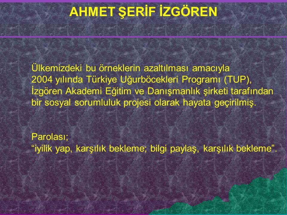 Ülkemizdeki bu örneklerin azaltılması amacıyla 2004 yılında Türkiye Uğurböcekleri Programı (TUP), İzgören Akademi Eğitim ve Danışmanlık şirketi tarafı