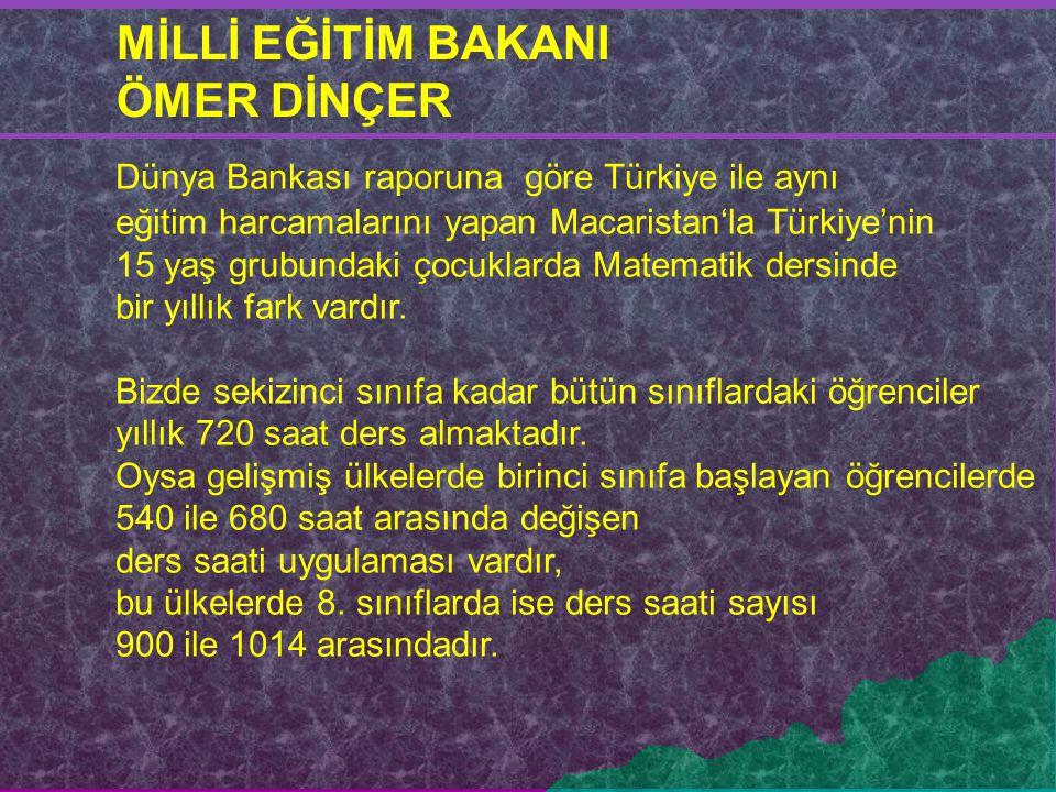Dünya Bankası raporuna göre Türkiye ile aynı eğitim harcamalarını yapan Macaristan'la Türkiye'nin 15 yaş grubundaki çocuklarda Matematik dersinde bir