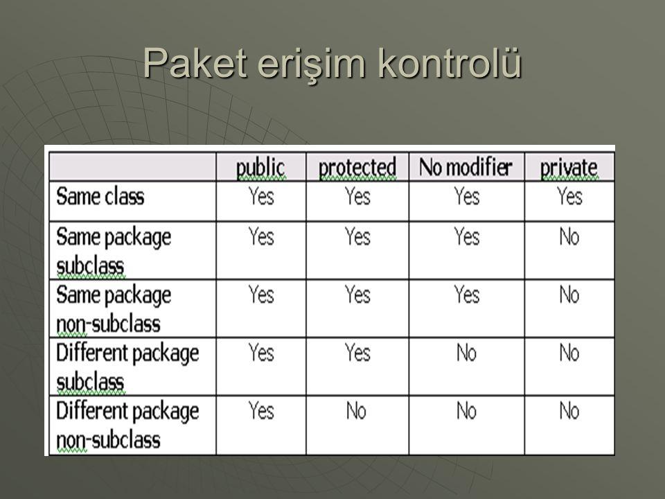 Paket örneği import java.io.*; import benimPaketim.hesapla; class PaketDemo{ public static void main(String args[]){ hesapla calc = new hesapla(); int sum = calc.ekle(10,20); double vol = calc.hacim(10.3,13.2,32.32); int div = calc.bol(20,4); System.out.println ( toplam:\t + sum); System.out.println ( hacim:\t + vol); System.out.println ( bolum:\t + div); }}