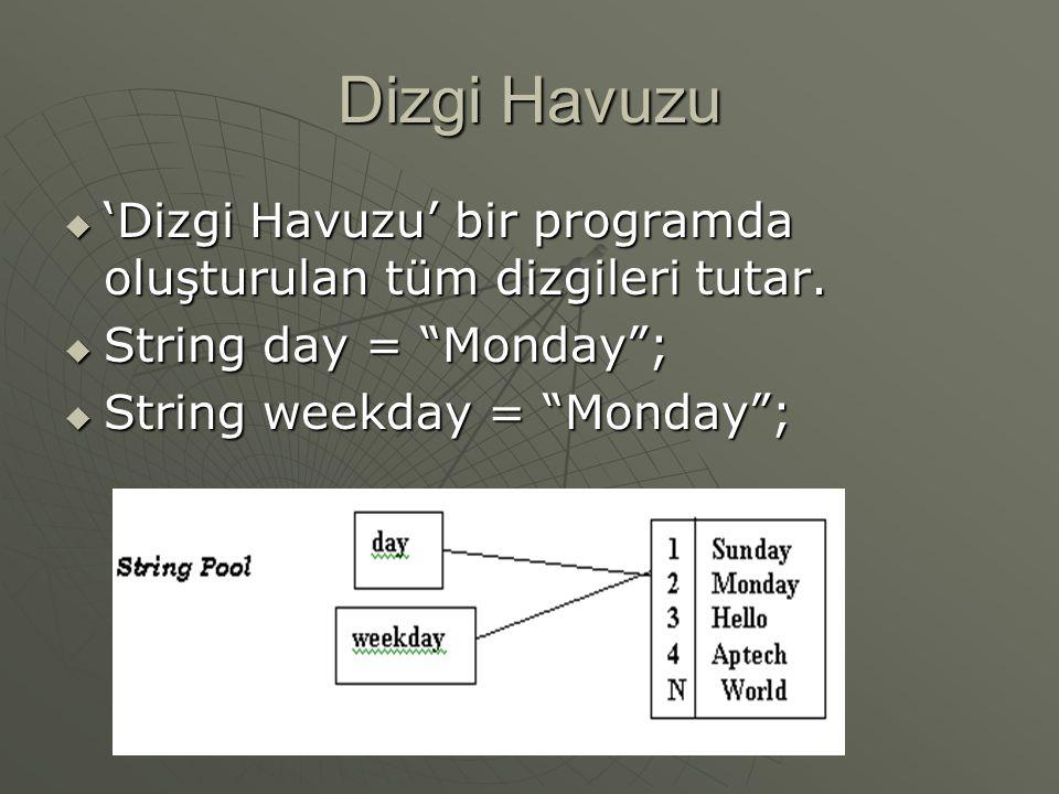 """Dizgi (String) sınıfı  """"+"""" işleci, var olan iki dizgiyi birbirine eklemekte kullanılır. """"Hello"""" + """"world"""" = """"Hello World""""""""Hello"""" + """"world"""" = """"Hello W"""
