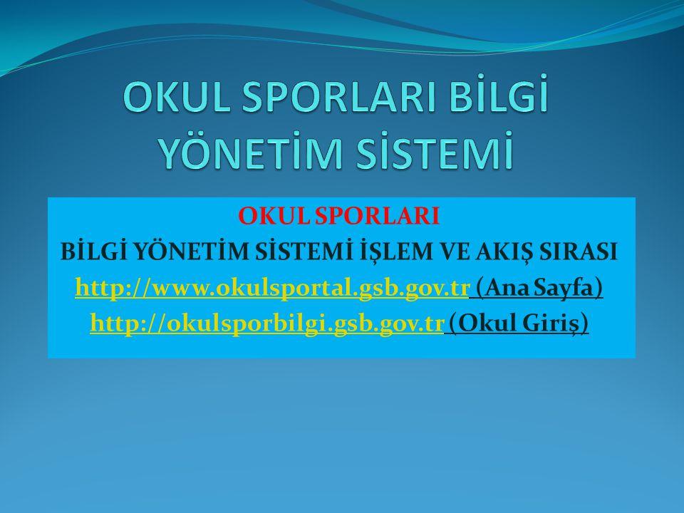 1.AŞAMA: SİSTEME GİRİŞ http://okulsportal.gsb.gov.tr adresinden Okul Sporları Bilgi Yönetim Sistemine tıklayarak oturum açma sayfasını görebiliriz.http://okulsportal.gsb.gov.tr