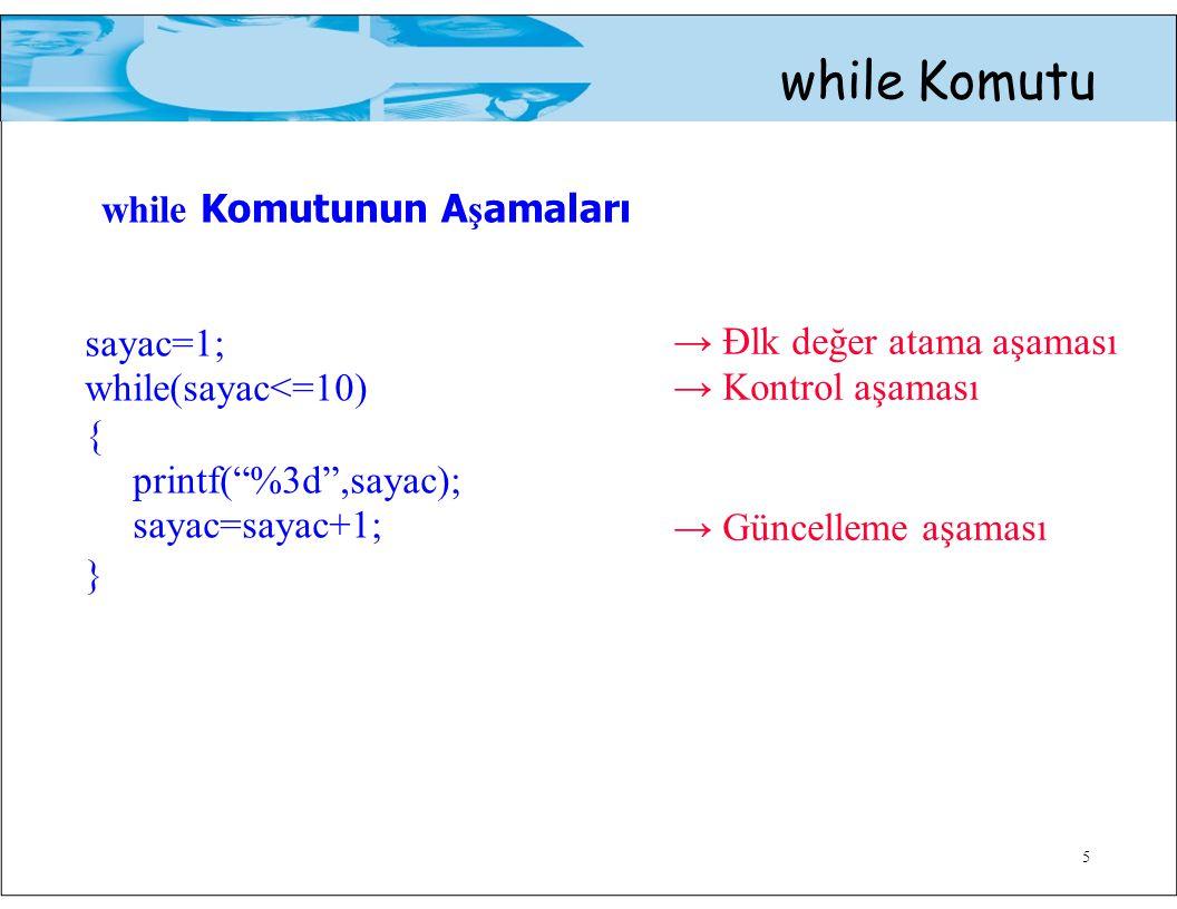 do while Komutu do komut; while (ko ş ul_ifadesi ); 16
