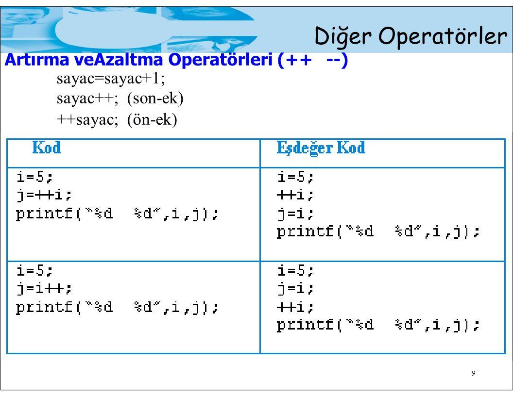 Diğer Operatörler Artırma veAzaltma Operatörleri (++ --) sayac=sayac+1; sayac++; (son-ek) ++sayac; (ön-ek) 9