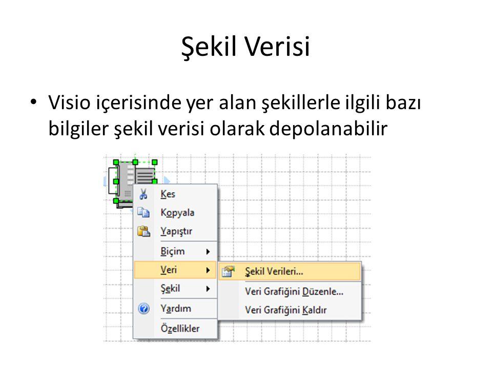 Şekil Verisi Visio içerisinde yer alan şekillerle ilgili bazı bilgiler şekil verisi olarak depolanabilir