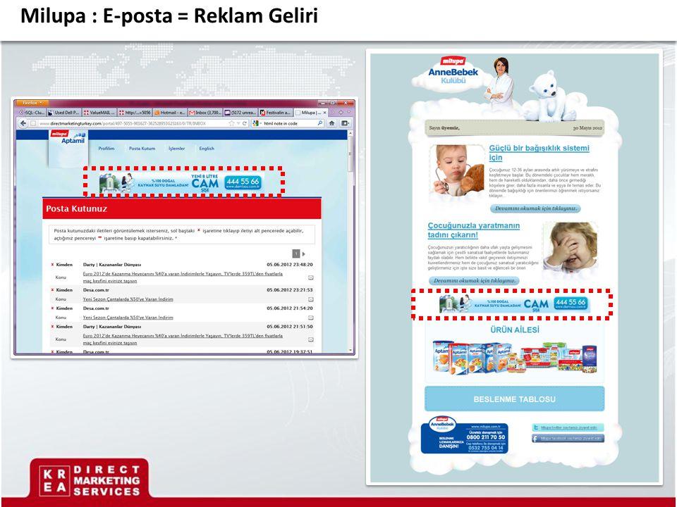 Milupa : E-posta = Reklam Geliri