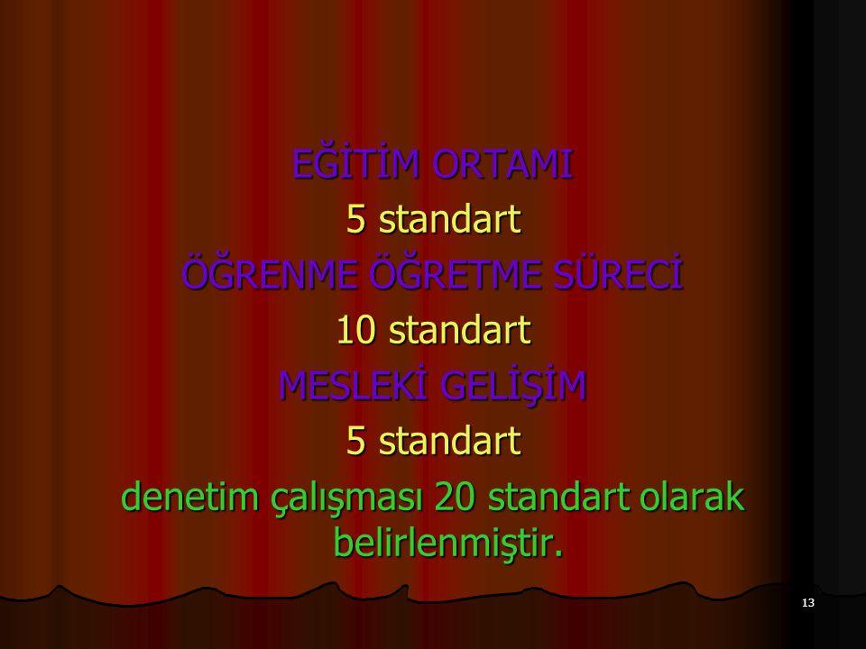 13 EĞİTİM ORTAMI 5 standart ÖĞRENME ÖĞRETME SÜRECİ 10 standart MESLEKİ GELİŞİM 5 standart denetim çalışması 20 standart olarak belirlenmiştir.