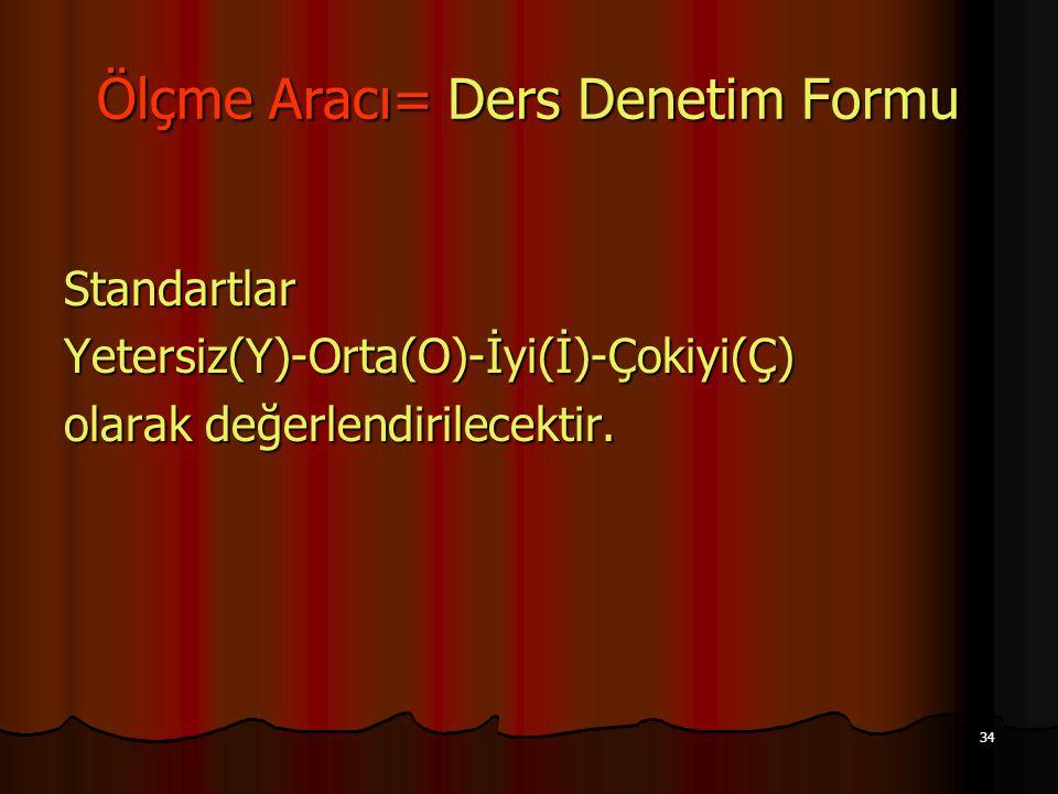 34 Ölçme Aracı= Ders Denetim Formu StandartlarYetersiz(Y)-Orta(O)-İyi(İ)-Çokiyi(Ç) olarak değerlendirilecektir.