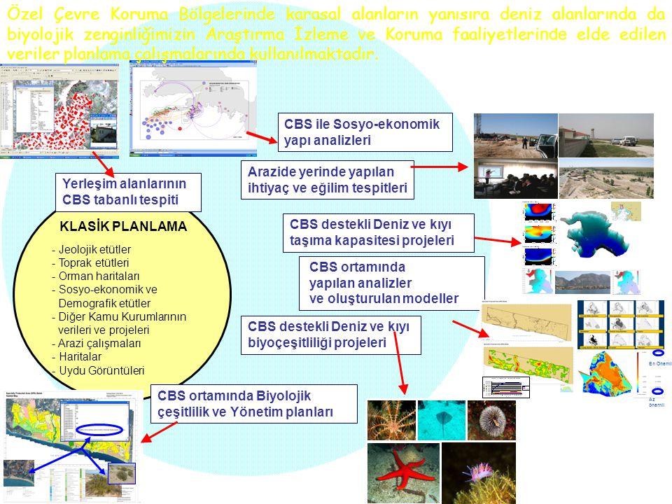CBS destekli Deniz ve kıyı biyoçeşitliliği projeleri CBS destekli Deniz ve kıyı taşıma kapasitesi projeleri CBS ile Sosyo-ekonomik yapı analizleri Ara