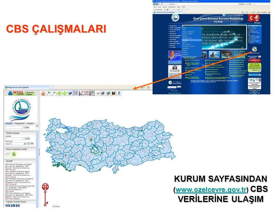 KURUM SAYFASINDAN (www.ozelcevre.gov.tr) CBS VERİLERİNE ULAŞIM www.ozelcevre.gov.tr CBS ÇALIŞMALARI
