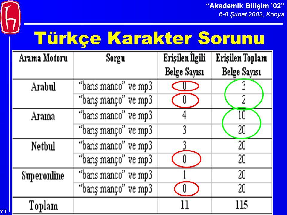 Akademik Bilişim '02 6-8 Şubat 2002, Konya Y.T. Türkçe Karakter Sorunu