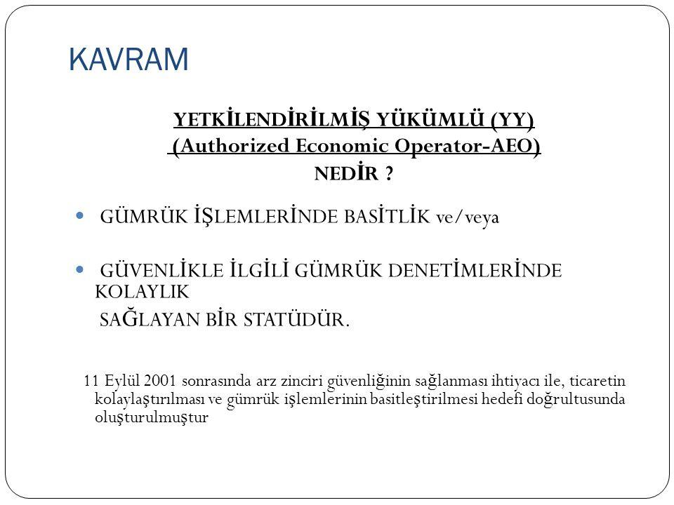 KAVRAM YETK İ LEND İ R İ LM İŞ YÜKÜMLÜ (YY) (Authorized Economic Operator-AEO) NED İ R .
