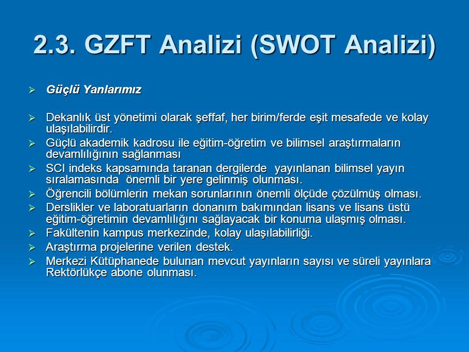 2.3. GZFT Analizi (SWOT Analizi)  Güçlü Yanlarımız  Dekanlık üst yönetimi olarak şeffaf, her birim/ferde eşit mesafede ve kolay ulaşılabilirdir.  G
