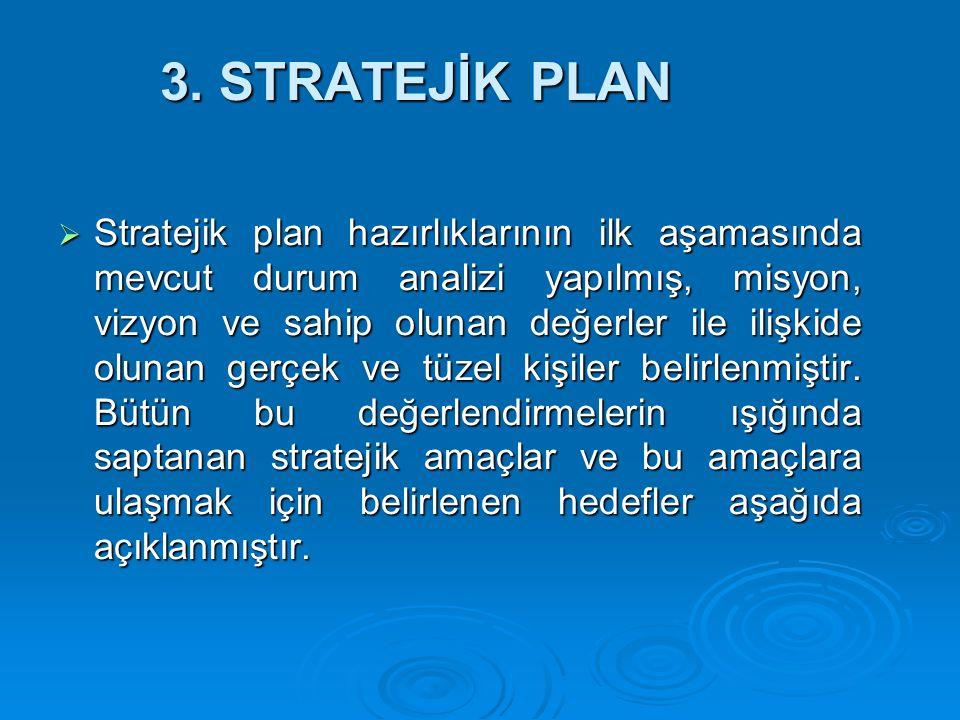 3. STRATEJİK PLAN  Stratejik plan hazırlıklarının ilk aşamasında mevcut durum analizi yapılmış, misyon, vizyon ve sahip olunan değerler ile ilişkide