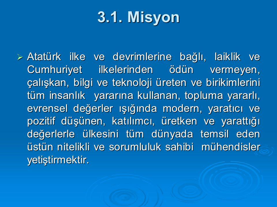 3.1. Misyon  Atatürk ilke ve devrimlerine bağlı, laiklik ve Cumhuriyet ilkelerinden ödün vermeyen, çalışkan, bilgi ve teknoloji üreten ve birikimleri
