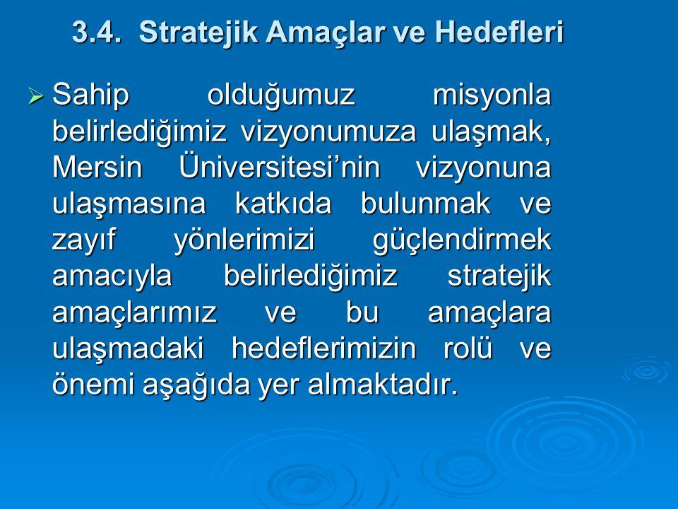3.4. Stratejik Amaçlar ve Hedefleri  Sahip olduğumuz misyonla belirlediğimiz vizyonumuza ulaşmak, Mersin Üniversitesi'nin vizyonuna ulaşmasına katkıd