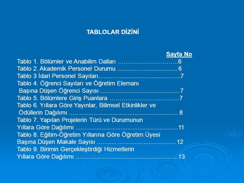 ÖNSÖZ Fakültemizin 2008-2012 stratejik planı, kamu mali yönetimi ve kontrol sistemimizin uluslar arası standartlara uyumunu sağlamayı amaçlayan 5018 sayılı Kamu Mali Yönetimi ve Kontrol Kanunu nun 9.