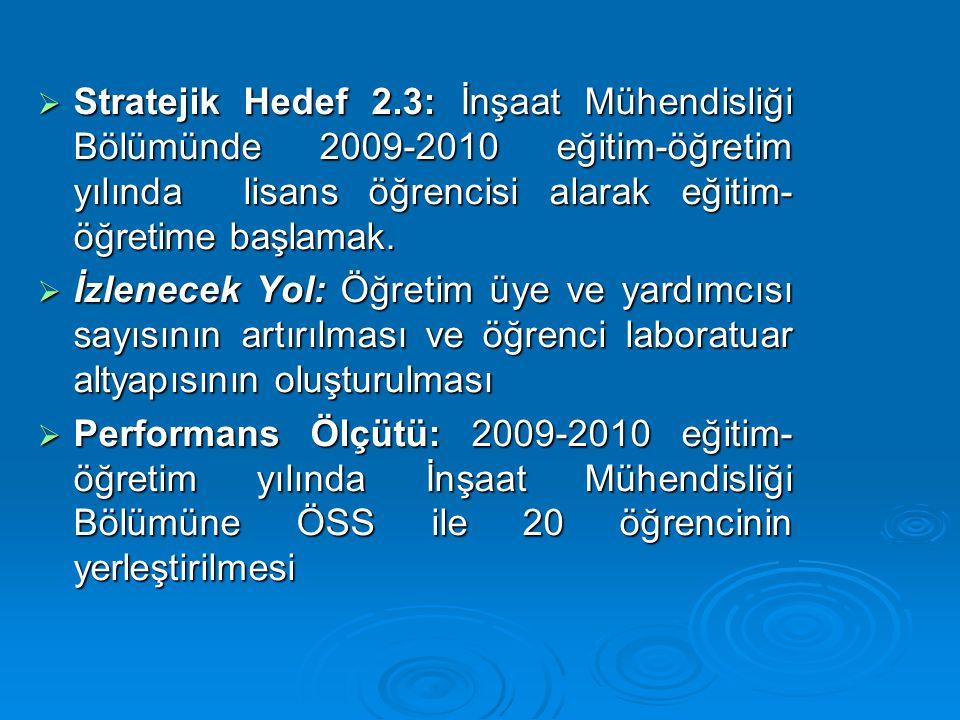  Stratejik Hedef 2.3: İnşaat Mühendisliği Bölümünde 2009-2010 eğitim-öğretim yılında lisans öğrencisi alarak eğitim- öğretime başlamak.  İzlenecek Y