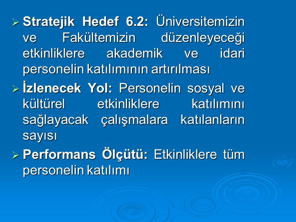  Stratejik Hedef 6.2: Üniversitemizin ve Fakültemizin düzenleyeceği etkinliklere akademik ve idari personelin katılımının artırılması  İzlenecek Yol