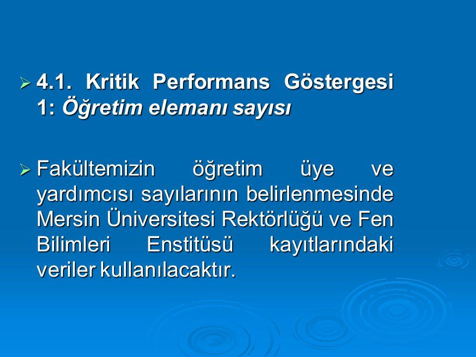  4.1. Kritik Performans Göstergesi 1: Öğretim elemanı sayısı  Fakültemizin öğretim üye ve yardımcısı sayılarının belirlenmesinde Mersin Üniversitesi