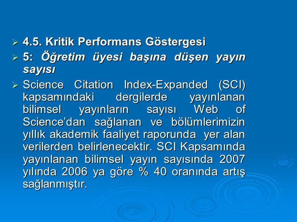  4.5. Kritik Performans Göstergesi  5: Öğretim üyesi başına düşen yayın sayısı  Science Citation Index-Expanded (SCI) kapsamındaki dergilerde yayın