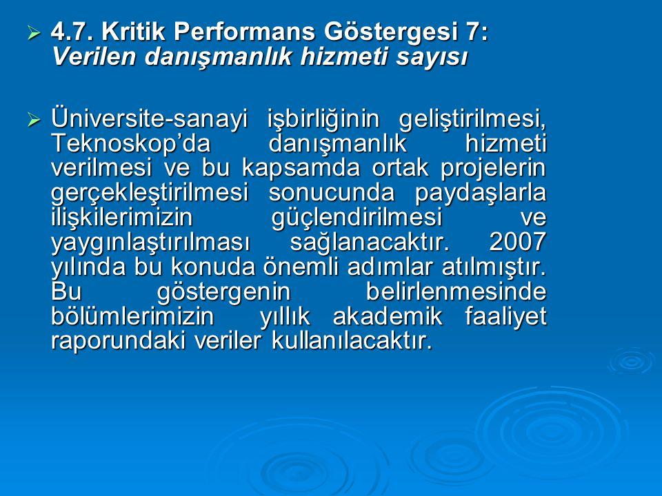  4.7. Kritik Performans Göstergesi 7: Verilen danışmanlık hizmeti sayısı  Üniversite-sanayi işbirliğinin geliştirilmesi, Teknoskop'da danışmanlık hi