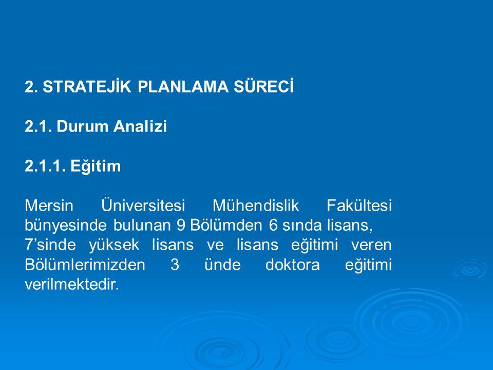 2. STRATEJİK PLANLAMA SÜRECİ 2.1. Durum Analizi 2.1.1. Eğitim Mersin Üniversitesi Mühendislik Fakültesi bünyesinde bulunan 9 Bölümden 6 sında lisans,