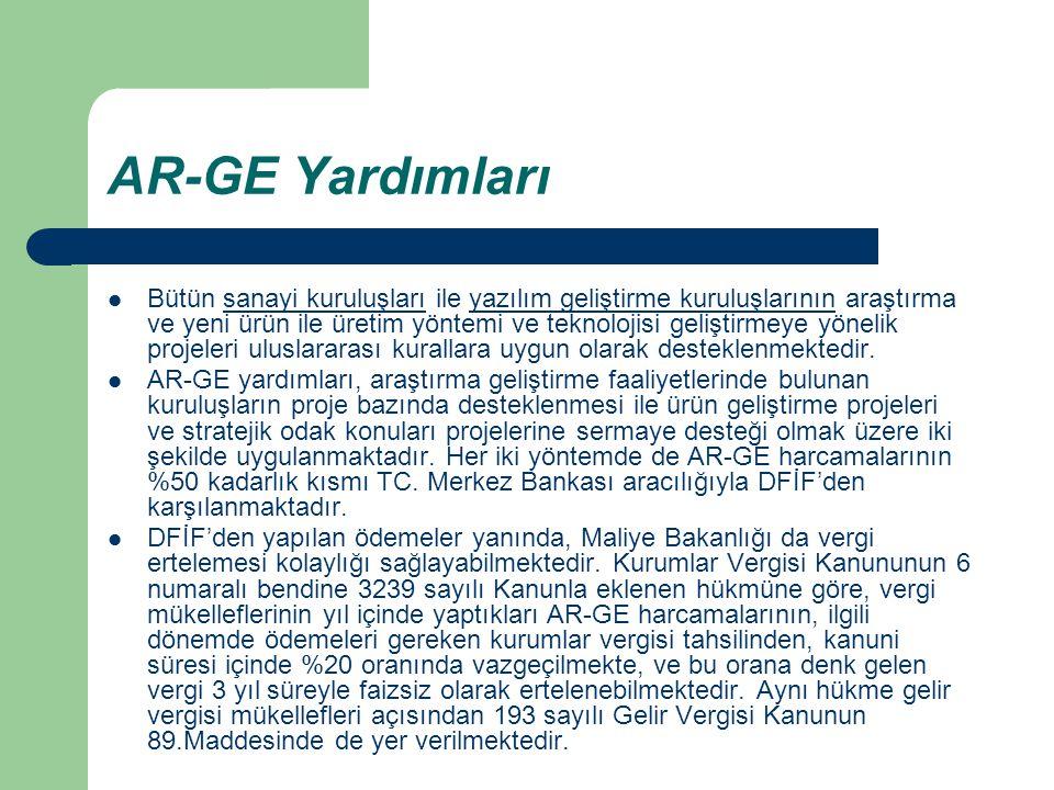AR-GE Yardımları Bütün sanayi kuruluşları ile yazılım geliştirme kuruluşlarının araştırma ve yeni ürün ile üretim yöntemi ve teknolojisi geliştirmeye